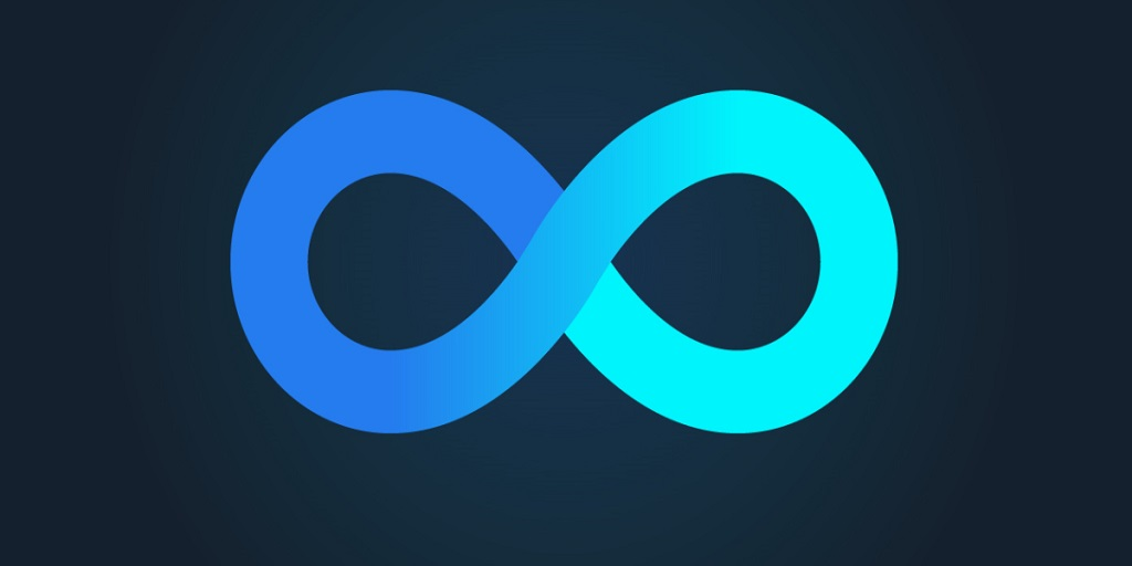 What is Closed-Loop Marketing?